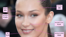 Bella Hadid is the 'world's most beautiful woman' – here's who else made the top 10