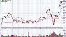 4 Top Stock Trades for Friday: AMZN, TSLA, GLD, MCD