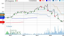 Stericycle (SRCL) Beats on Q2 Earnings, Updates Guidance