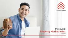 Malaysia Property Market Index Q3 2021 Online Report