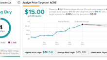 Ares Commercial Real Estate Prices $103M Common Stock Offering