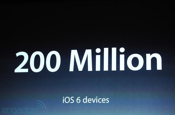Apple: 200 million devices already upgraded to iOS 6