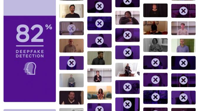Facebook Deepfake Detection Challenge Winner