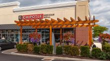 Chipotle Leads These 5 Consumer Stocks In Or Near Buys As Confidence Rises