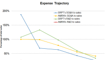 Sarepta or Amarin: Who Is Controlling Expenses Better?