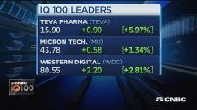 Teva Pharma among IQ100 leaders