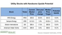 NRG, SRE, AWK, and EIX: Utility Stocks with Strong Upside Potential