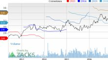 Allete Hits 52-Week High on Returns from Steady Investment