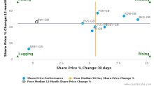 Bellway Plc breached its 50 day moving average in a Bearish Manner : BWY-GB : January 1, 2018