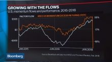 BlackRock's Moore Says Momentum Will Outperform Again This Year
