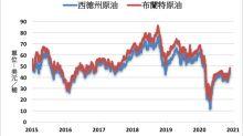 《油價》預期OPEC+延長減產 布蘭特原油上漲1%
