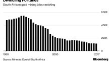 South African Gold Industry Enters Final Phase of Slow Death