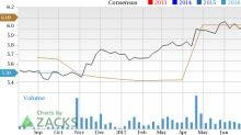 Rockwell Collins (COL) in Focus: Stock Moves 5.4% Higher