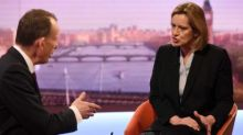 WhatsApp must be accessible to authorities, says Amber Rudd