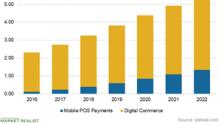 Digitization to Aid Visa's Q4 2018 Revenue Growth