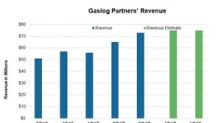 GasLog Partners: Analysts Expect Revenues to Rise 30%