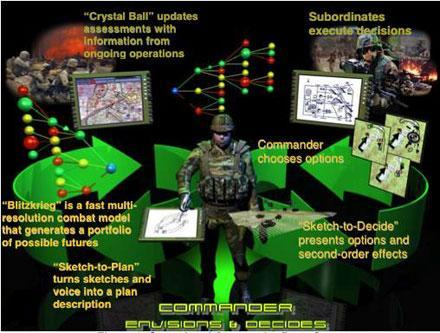 "DARPA plans ""Crystal Ball"" to predict the future"