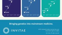 Invitae Reports More than 160% Annual Revenue Growth Driven by Nearly 140% Annual Growth in Volume in Second Quarter 2018