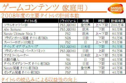 Tales of Vesperia confirmed, then denied, as PS3 game