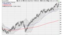 4 Utility Stocks Hitting New Highs