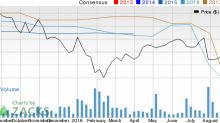 Should You Get Rid of Triumph Group (TGI) Now?
