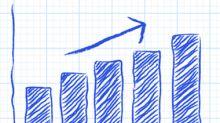 Stock & Bond ETFs Surge Since Plunge