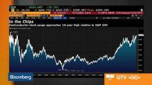 Bloomberg Market Wrap 10/15: S&P 500 Bulls, Chip Stocks, Bloomin' Brands