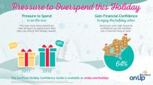 SunTrust: Americans Say Pressure to Spend Zaps Holiday Vibe