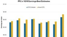 A Look at PPL's 1Q18 Earnings and Growth Prospects
