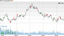 Can Las Vegas Sands (LVS) Turn Around with Q3 Earnings?