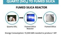 HPQ Silicon and PyroGenesis Sign an Agreement to Develop a New Environmentally Friendly Process to Manufacture Fumed Silica