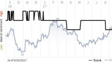 See what the IHS Markit Score report has to say about ACADIA Pharmaceuticals Inc.
