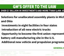 Here's what GM is offering UAW workers on strike