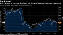 U.S. Recession Risk Creeps Higher Because of Weak Business Spending
