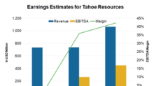 Can Tahoe Resources' Woes End with 2018?