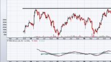 Here's the Perfect Trade in Applied Optoelectronics Inc Stock