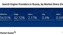 How Yandex Stacks Up against Its Search Engine Competition