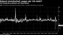 US-Wahl teuerstes Ereignisrisiko in Geschichte der VIX-Futures