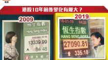 港股升3周漲近千六點