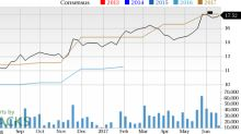 Why Marvell Technology Group (MRVL) Could Be an Impressive Growth Stock