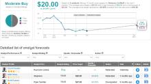 Simmons' 3Q EPS Beats Estimates; Analyst Sticks To Buy