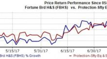 What to Expect from Fortune Brands (FBHS) in Q2 Earnings?