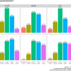 Coronavirus lockdown: fresh data on compliance and public opinion