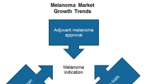 Melanoma: BMY's Growing Opportunity in Fiscal 2018