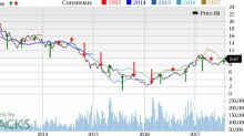 Vale (VALE) Tops Q2 Earnings Amid Challenging Price Scenario
