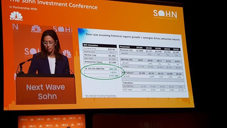 Wyndham Hotels & Resorts, Inc. (WH): 2019 Sohn Conference