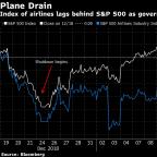 Wall Street Grows Antsy as Shutdown Threat to Stocks Intensifies