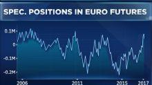 Surprising European ETF is surging this year