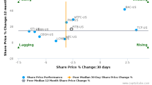 Fifth Third Bancorp breached its 50 day moving average in a Bearish Manner : FITB-US : November 13, 2017