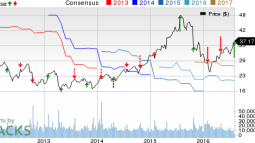 Fortinet (FTNT) Tops Q2 Earnings & Revenues, Updates View